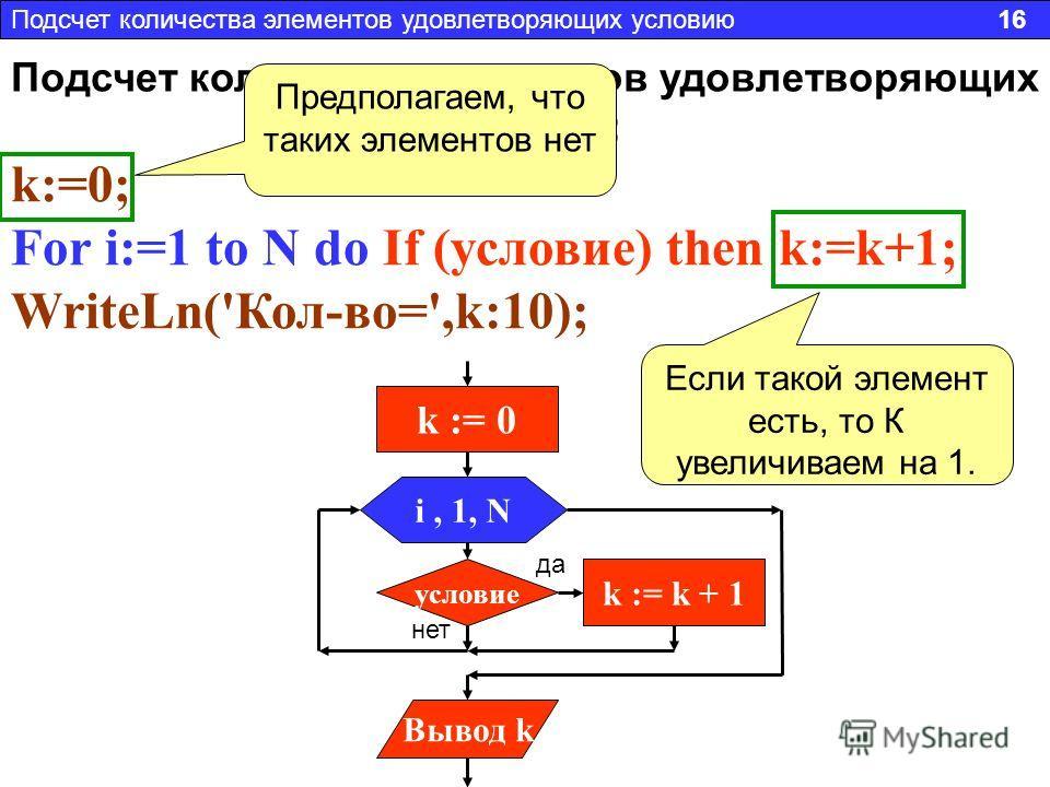 Подсчет количества элементов удовлетворяющих условию: k:=0; For i:=1 to N do If (условие) then k:=k+1; WriteLn('Кол-во=',k:10); Предполагаем, что таких элементов нет Если такой элемент есть, то К увеличиваем на 1. i, 1, N Вывод k k := k + 1 условие н