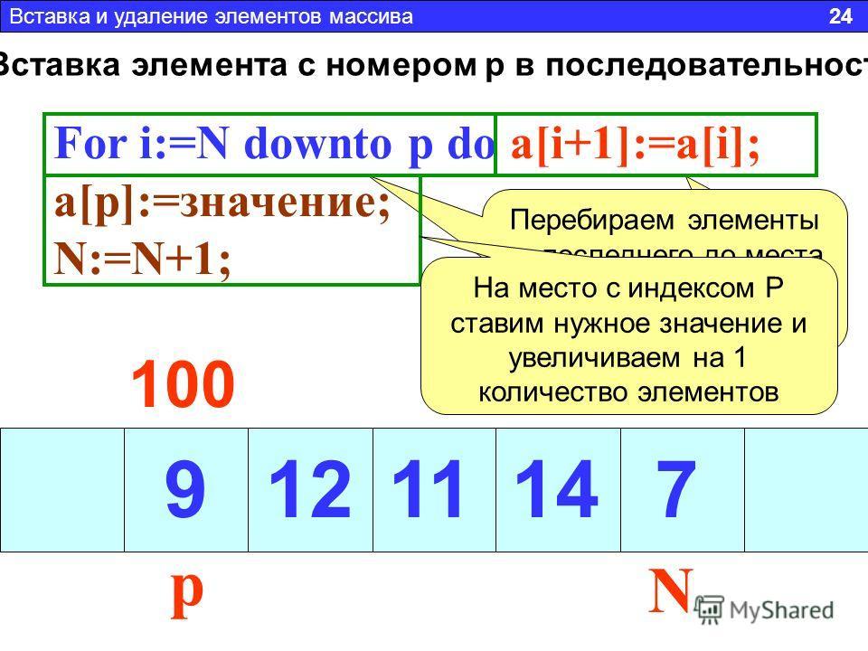 Вставка элемента с номером p в последовательность For i:=N downto p do a[i+1]:=a[i]; a[p]:=значение; N:=N+1; За каждый оборот цикла смещаем элементы на один номер в право. 1211147 Вставка и удаление элементов массива 24 Перебираем элементы от последн