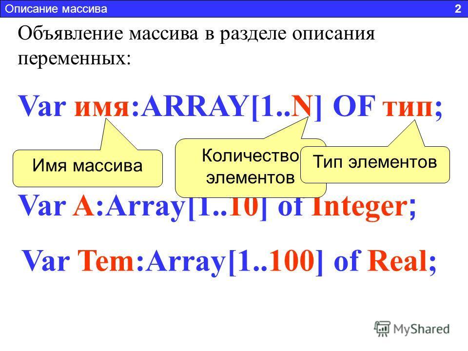 Описание массива 2 Var имя:ARRAY[1..N] OF тип; Объявление массива в разделе описания переменных: Например: Var A:Array[1..10] of Integer ; Var Tem:Array[1..100] of Real; Имя массива Количество элементов Тип элементов