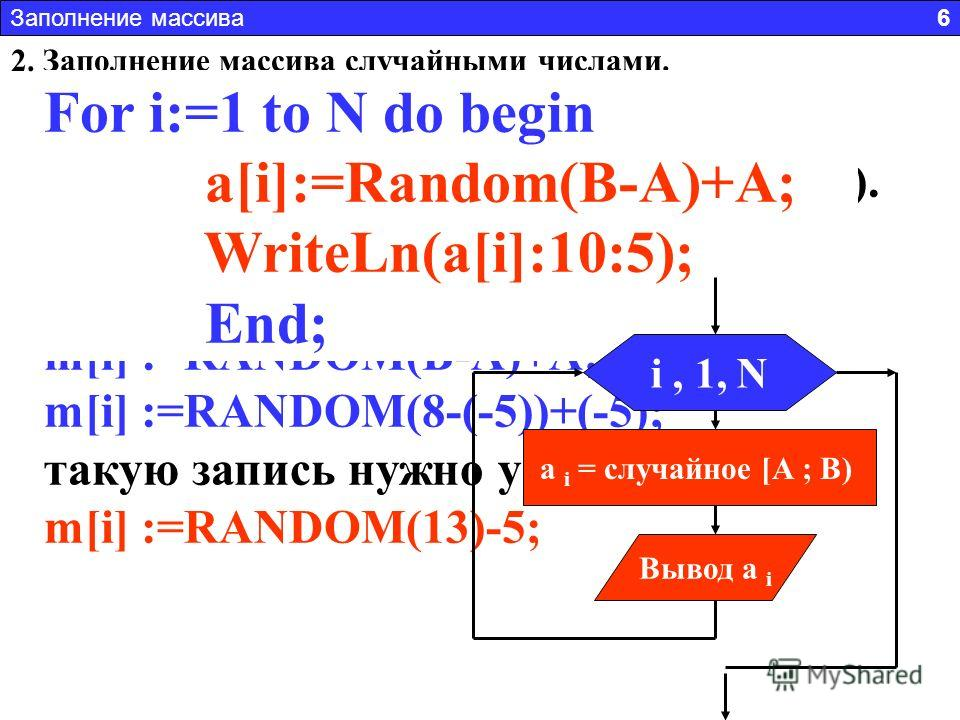 2. Заполнение массива случайными числами. m[i]:=RANDOM (А) случайное число из интервала [0; А) m[i] :=RANDOM(B-A)+A; случайное число из интервала [A ; B) m[i] :=RANDOM(B-A+1)+A; случайное число из интервала [A ; B] Заполнение массива 6 Например: Случ