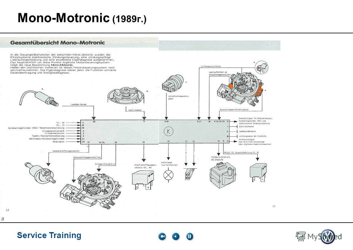 3 Service Training Service Training, VK-21, 05.2005 Mono-Motronic (1989 г.)