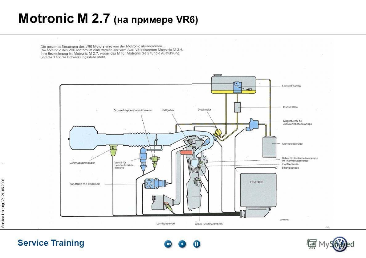 6 Service Training Service Training, VK-21, 05.2005 Motronic M 2.7 (на примере VR6)