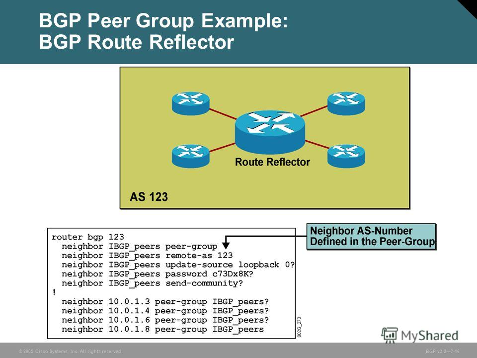 © 2005 Cisco Systems, Inc. All rights reserved. BGP v3.27-16 BGP Peer Group Example: BGP Route Reflector