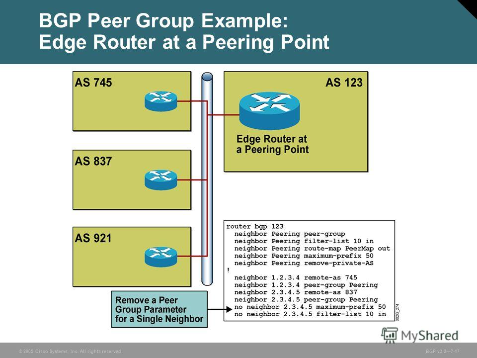 © 2005 Cisco Systems, Inc. All rights reserved. BGP v3.27-17 BGP Peer Group Example: Edge Router at a Peering Point