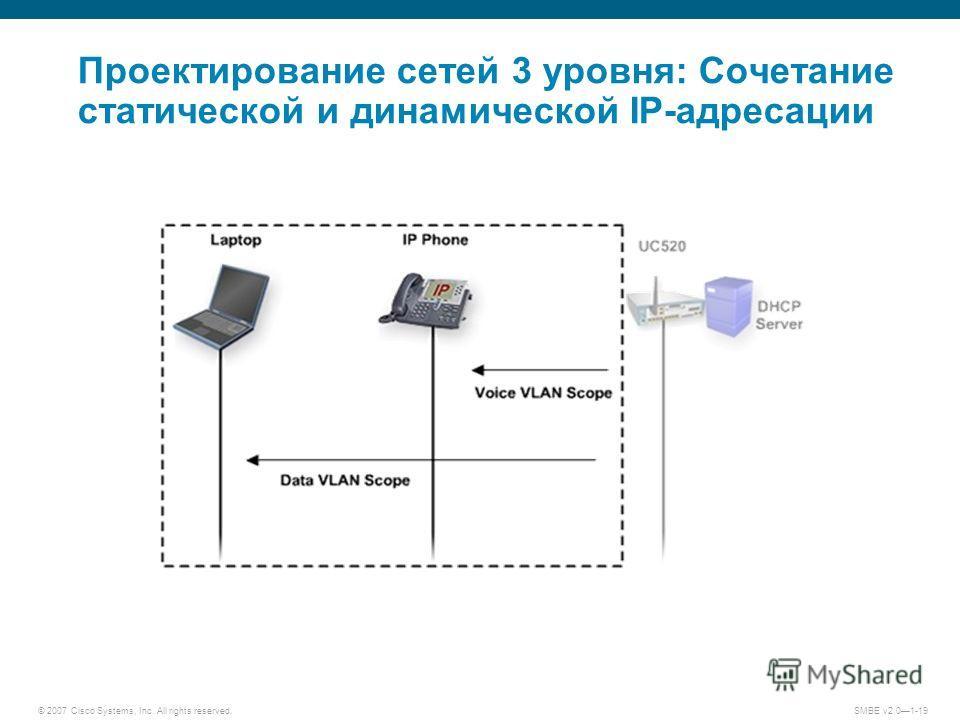 © 2007 Cisco Systems, Inc. All rights reserved. SMBE v2.01-19 Проектирование сетей 3 уровня: Сочетание статической и динамической IP-адресации