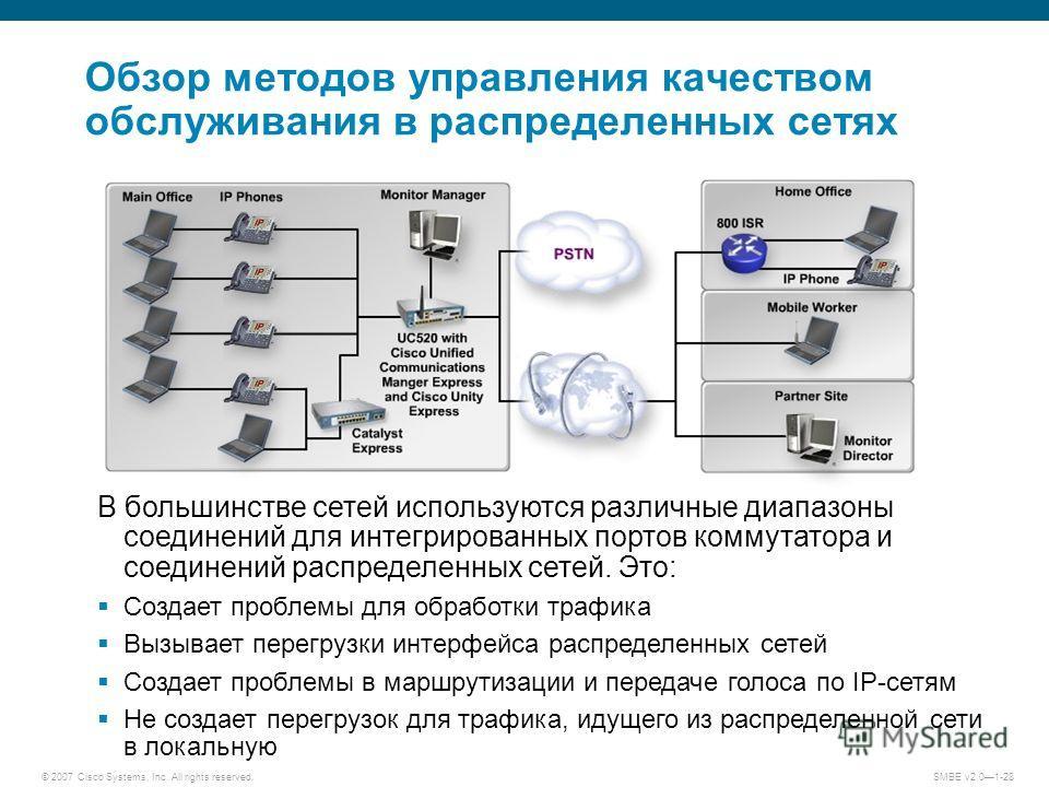 © 2007 Cisco Systems, Inc. All rights reserved. SMBE v2.01-28 Обзор методов управления качеством обслуживания в распределенных сетях В большинстве сетей используются различные диапазоны соединений для интегрированных портов коммутатора и соединений р