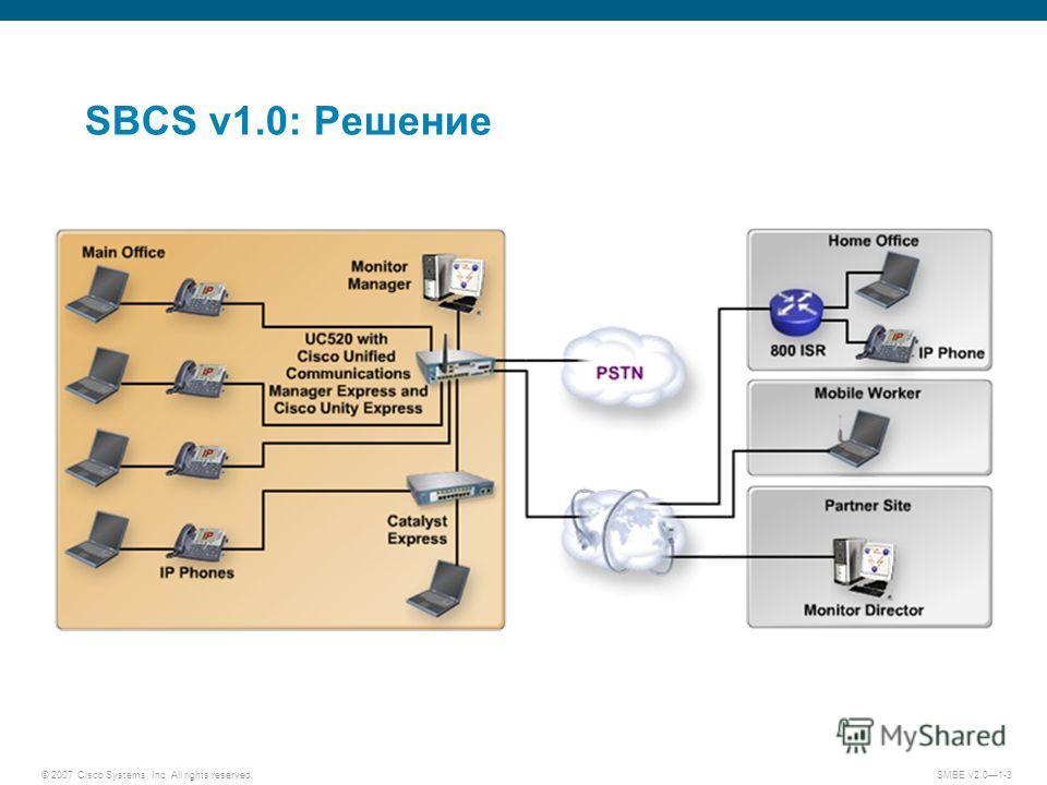 © 2007 Cisco Systems, Inc. All rights reserved. SMBE v2.01-3 SBCS v1.0: Решение