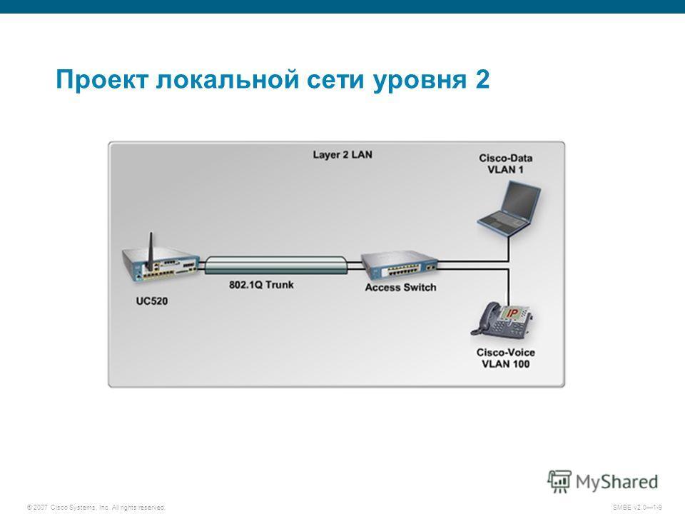 © 2007 Cisco Systems, Inc. All rights reserved. SMBE v2.01-9 Проект локальной сети уровня 2