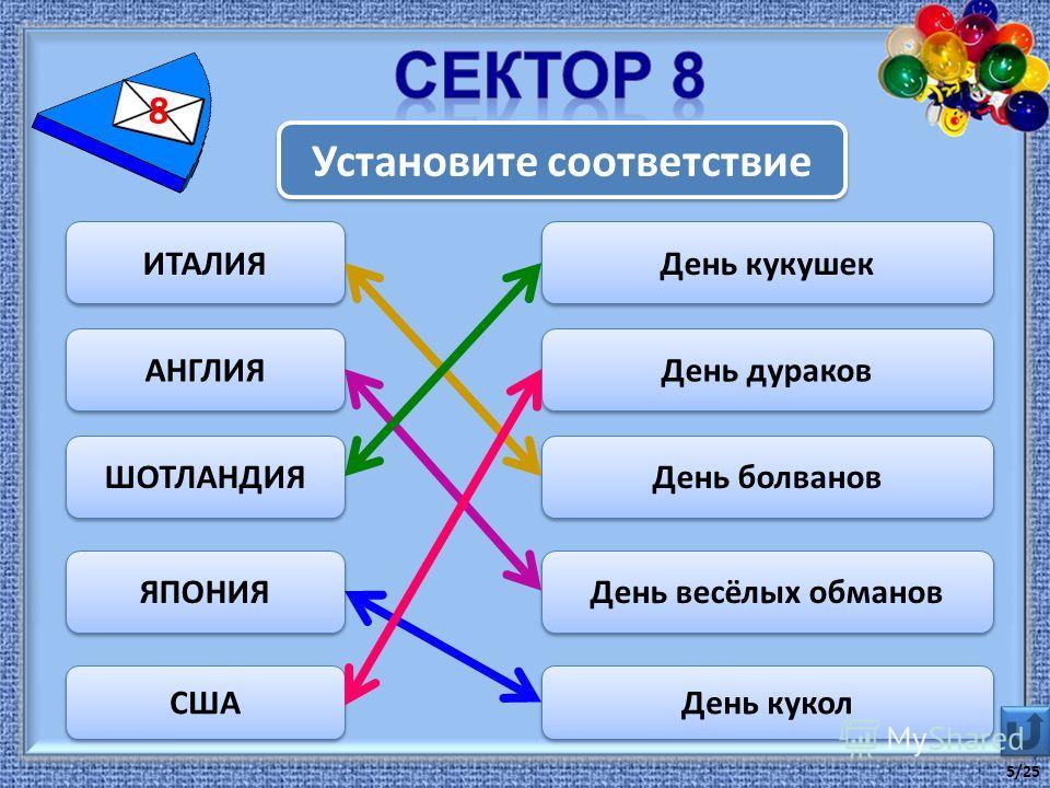 2 Кто в России ввел день смеха? Пётр 1 Правильный ответ 4/25