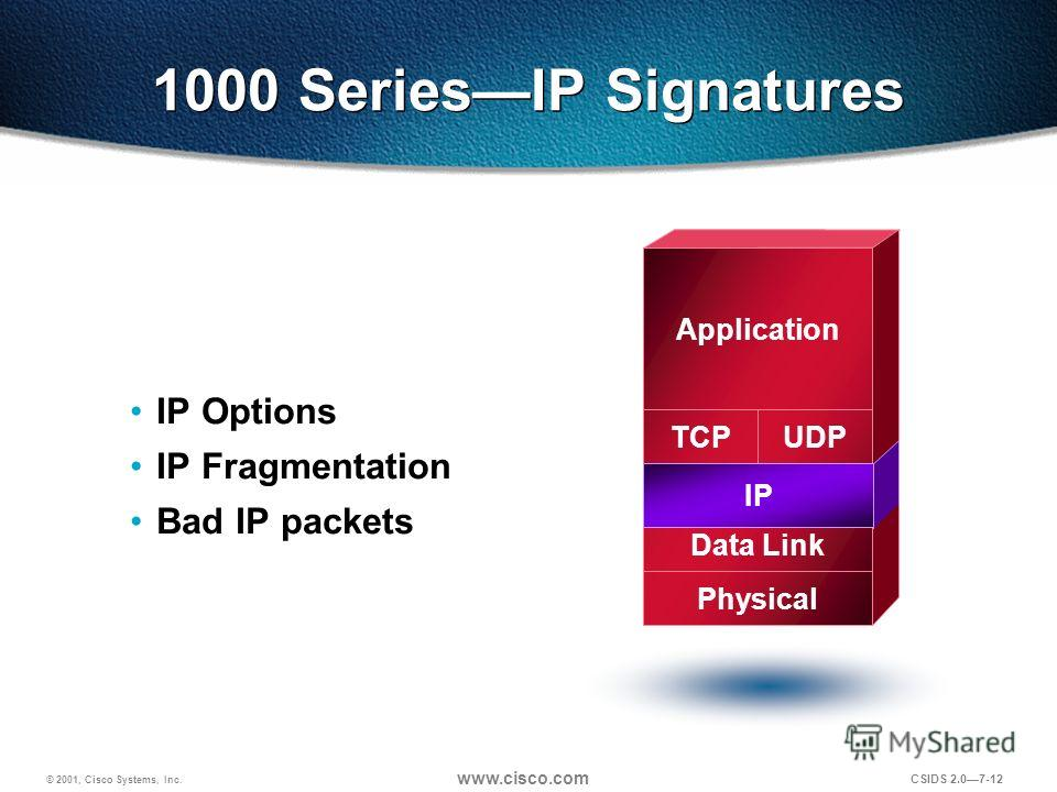 © 2001, Cisco Systems, Inc. www.cisco.com CSIDS 2.07-12 Application TCP IP Data Link Physical UDP IP 1000 SeriesIP Signatures IP Options IP Fragmentation Bad IP packets