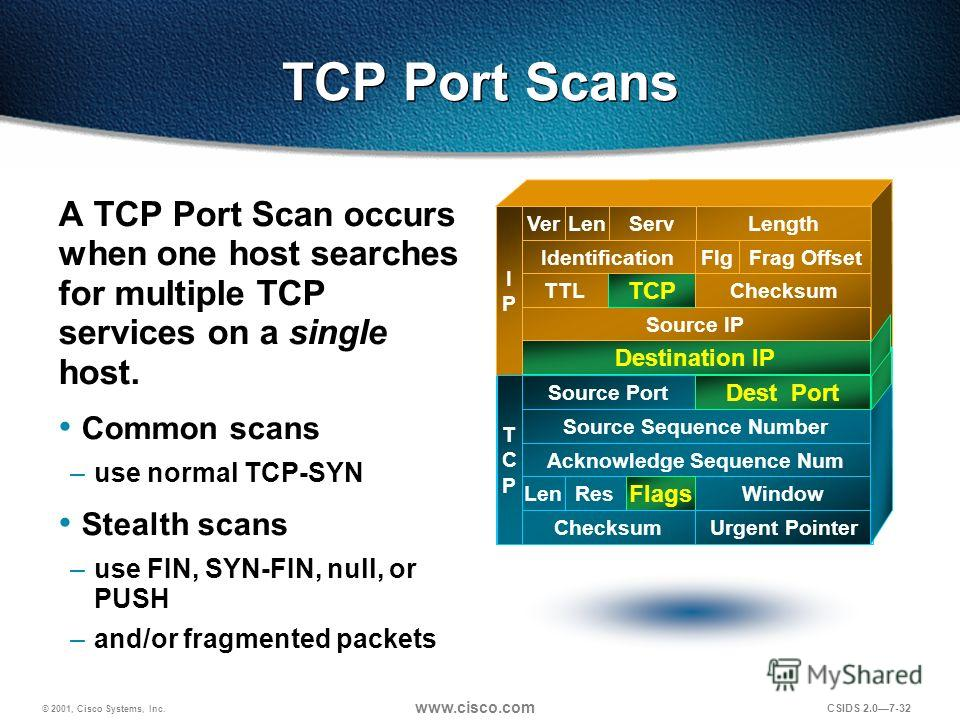 © 2001, Cisco Systems, Inc. www.cisco.com CSIDS 2.07-32 TCP Port Scans A TCP Port Scan occurs when one host searches for multiple TCP services on a single host. Common scans –use normal TCP-SYN Stealth scans –use FIN, SYN-FIN, null, or PUSH –and/or f