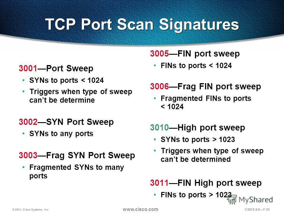 © 2001, Cisco Systems, Inc. www.cisco.com CSIDS 2.07-33 TCP Port Scan Signatures 3001Port Sweep SYNs to ports < 1024 Triggers when type of sweep cant be determine 3002SYN Port Sweep SYNs to any ports 3003Frag SYN Port Sweep Fragmented SYNs to many po