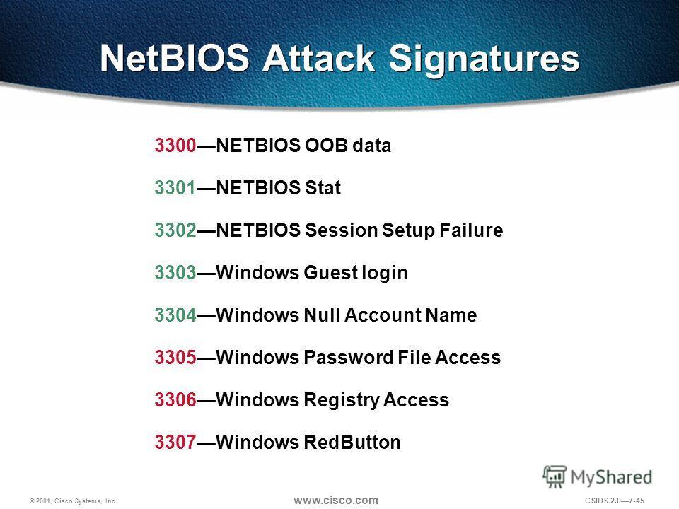 © 2001, Cisco Systems, Inc. www.cisco.com CSIDS 2.07-45 NetBIOS Attack Signatures 3300NETBIOS OOB data 3301NETBIOS Stat 3302NETBIOS Session Setup Failure 3303Windows Guest login 3304Windows Null Account Name 3305Windows Password File Access 3306Windo
