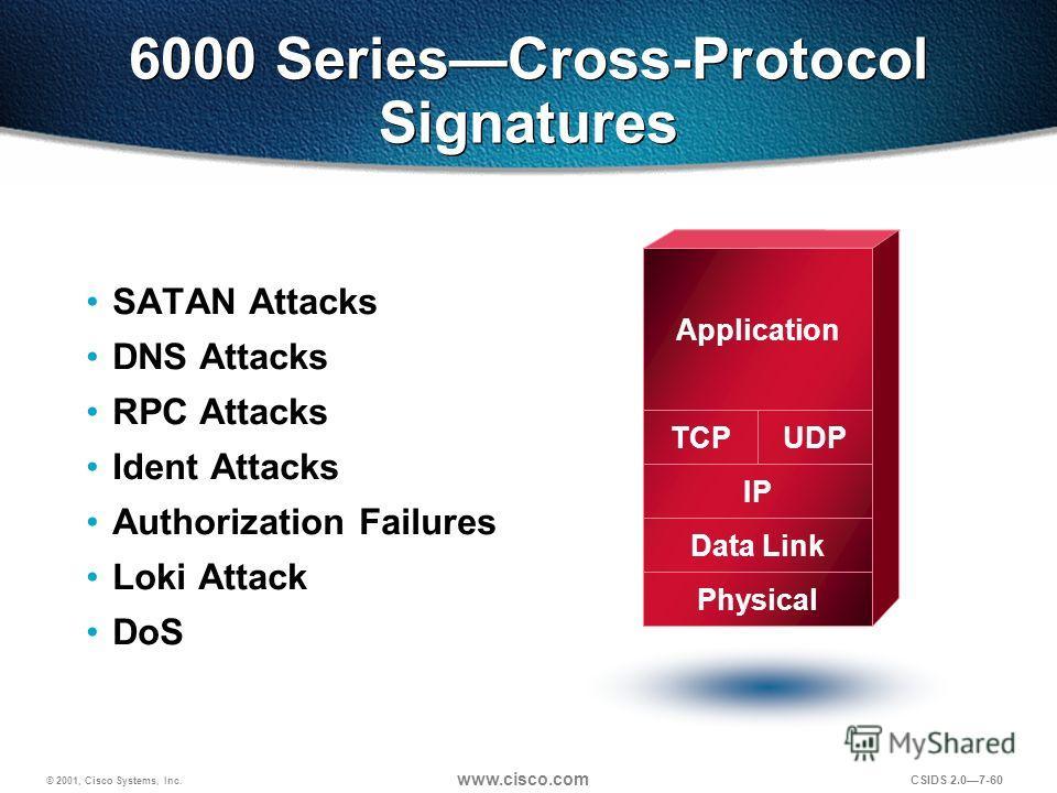 © 2001, Cisco Systems, Inc. www.cisco.com CSIDS 2.07-60 Application TCP IP Data Link Physical UDP 6000 SeriesCross-Protocol Signatures SATAN Attacks DNS Attacks RPC Attacks Ident Attacks Authorization Failures Loki Attack DoS