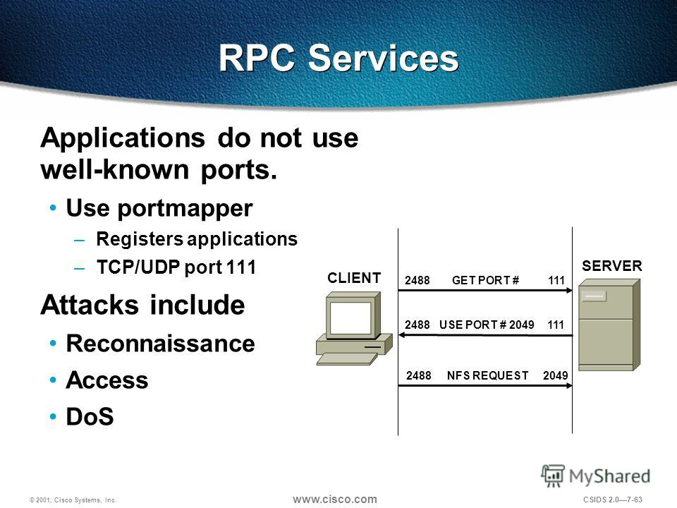 © 2001, Cisco Systems, Inc. www.cisco.com CSIDS 2.07-63 RPC Services Applications do not use well-known ports. Use portmapper –Registers applications –TCP/UDP port 111 Attacks include Reconnaissance Access DoS 2488 GET PORT # 111 2488 USE PORT # 2049