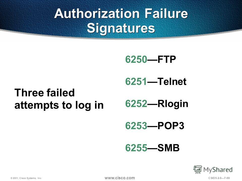 © 2001, Cisco Systems, Inc. www.cisco.com CSIDS 2.07-69 Authorization Failure Signatures Three failed attempts to log in 6250FTP 6251Telnet 6252Rlogin 6253POP3 6255SMB
