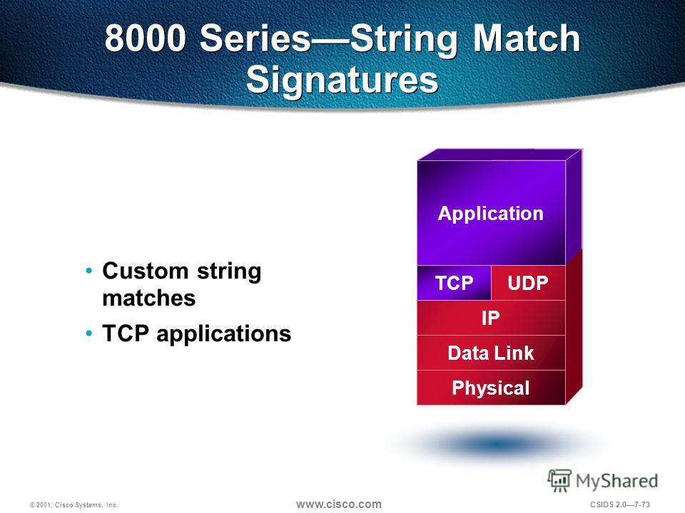 © 2001, Cisco Systems, Inc. www.cisco.com CSIDS 2.07-73 8000 SeriesString Match Signatures Custom string matches TCP applications Application TCP IP Data Link Physical UDP Application TCP Application