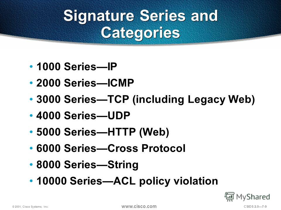 © 2001, Cisco Systems, Inc. www.cisco.com CSIDS 2.07-9 Signature Series and Categories 1000 SeriesIP 2000 SeriesICMP 3000 SeriesTCP (including Legacy Web) 4000 SeriesUDP 5000 SeriesHTTP (Web) 6000 SeriesCross Protocol 8000 SeriesString 10000 SeriesAC