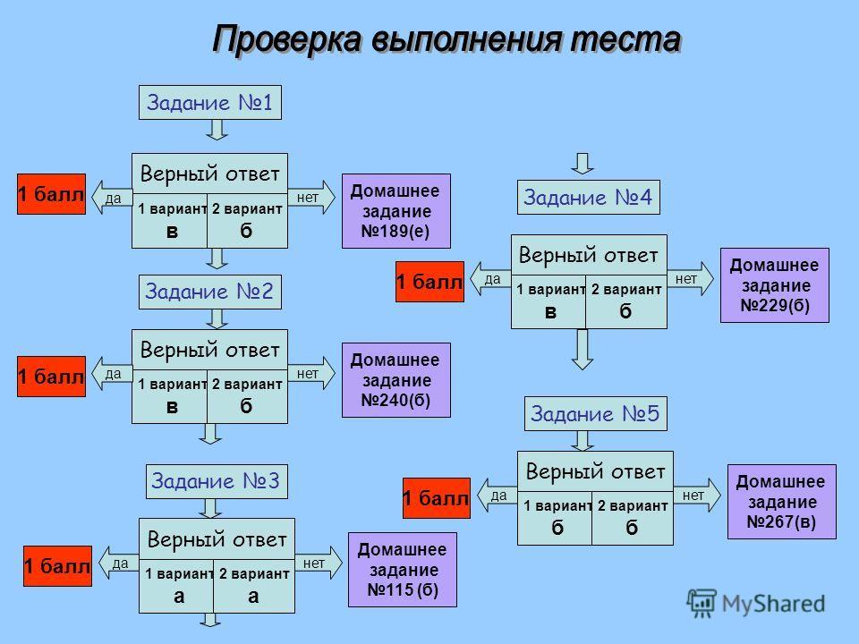 Задание 1 Верный ответ 1 вариант в 2 вариант б нет да 1 балл Домашнее задание 189(е) Задание 2 Верный ответ 1 вариант в 2 вариант б нет да 1 балл Домашнее задание 240(б) Задание 3 Верный ответ 1 вариант а 2 вариант а нет да 1 балл Домашнее задание 11