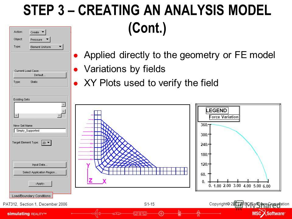 PAT312, Section 1, December 2006 S1-15 Copyright 2007 MSC.Software Corporation STEP 3 – CREATING AN ANALYSIS MODEL (Cont.) Applied directly to the geometry or FE model Variations by fields XY Plots used to verify the field LEGEND Force Variation 1.00
