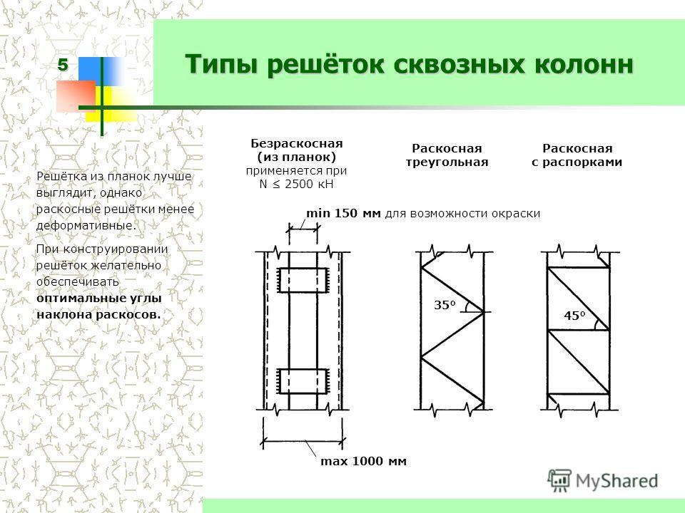 5 Типы решёток сквозных колонн Решётка из планок лучше выглядит, однако раскосные решётки менее деформативные. При конструировании решёток желательно обеспечивать оптимальные углы наклона раскосов. Безраскосная (из планок) применяется при N 2500 кН Р