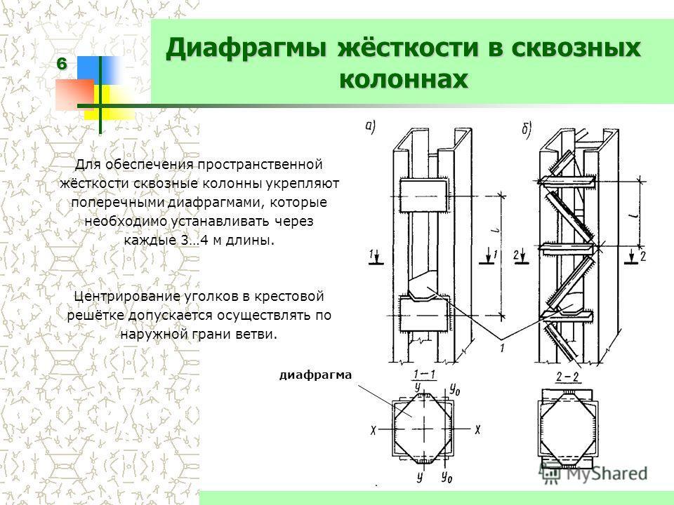 6 Диафрагмы жёсткости в сквозных колоннах Для обеспечения пространственной жёсткости сквозные колонны укрепляют поперечными диафрагмами, которые необходимо устанавливать через каждые 3…4 м длины. Центрирование уголков в крестовой решётке допускается