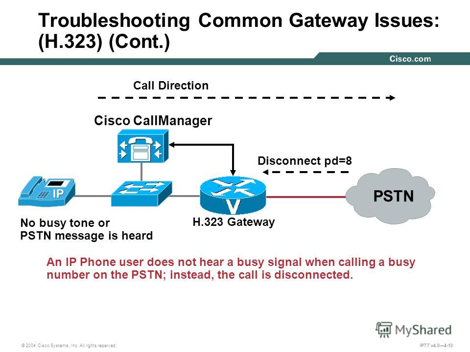 © 2004 Cisco Systems, Inc. All rights reserved. IPTT v4.04-10 PSTN H.323 Gateway Disconnect pd=8 An IP Phone user does not hear a busy signal when calling a busy number on the PSTN; instead, the call is disconnected. No busy tone or PSTN message is h