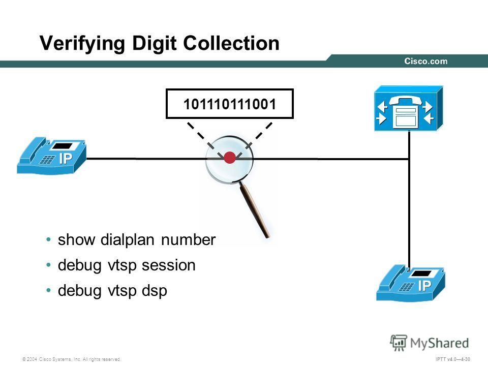 © 2004 Cisco Systems, Inc. All rights reserved. IPTT v4.04-30 Verifying Digit Collection show dialplan number debug vtsp session debug vtsp dsp 101110111001