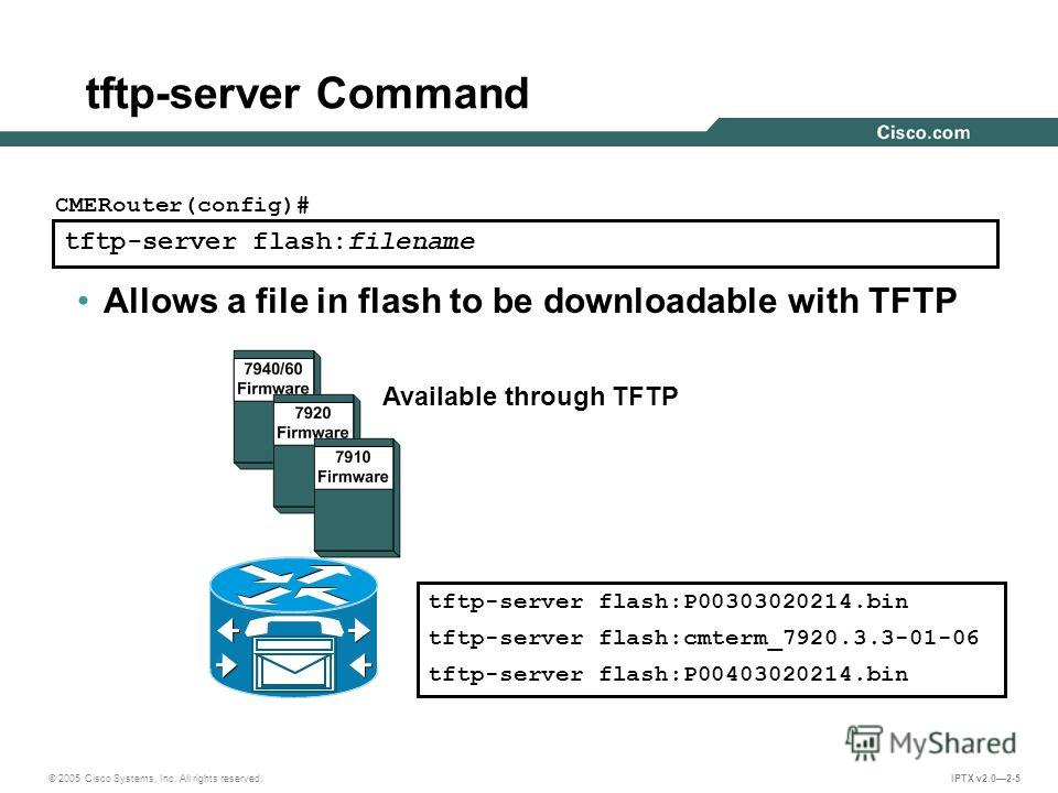 © 2005 Cisco Systems, Inc. All rights reserved. IPTX v2.02-5 tftp-server flash:filename CMERouter(config)# Allows a file in flash to be downloadable with TFTP tftp-server Command tftp-server flash:P00303020214. bin tftp-server flash:cmterm_7920.3.3-0