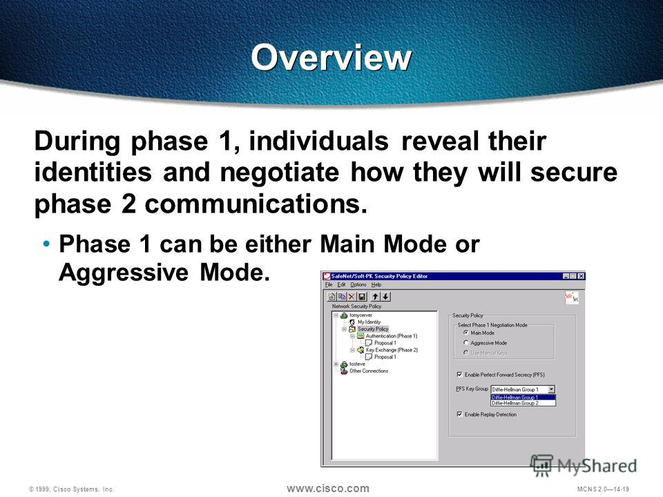 © 1999, Cisco Systems, Inc. www.cisco.com MCNS 2.014-19 Overview During phase 1, individuals reveal their identities and negotiate how they will secure phase 2 communications. Phase 1 can be either Main Mode or Aggressive Mode.