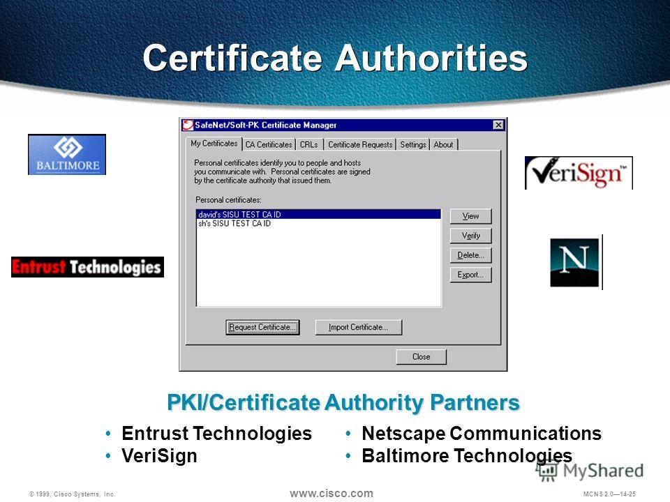 © 1999, Cisco Systems, Inc. www.cisco.com MCNS 2.014-25 Certificate Authorities Netscape Communications Baltimore Technologies PKI/Certificate Authority Partners Entrust Technologies VeriSign