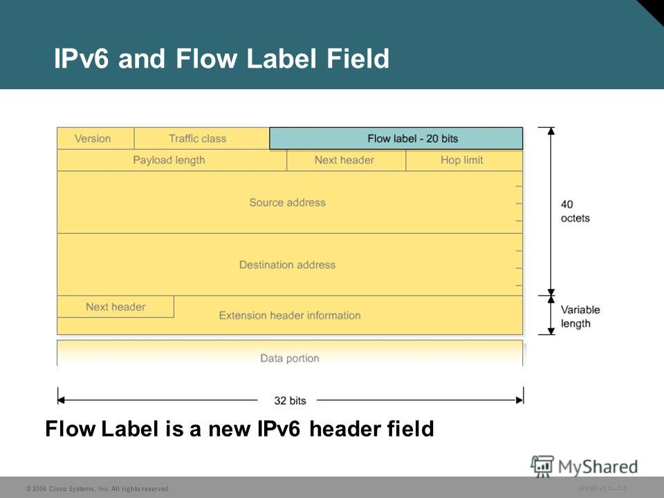 © 2006 Cisco Systems, Inc. All rights reserved. IPVSD v1.11-5 Flow Label is a new IPv6 header field IPv6 and Flow Label Field