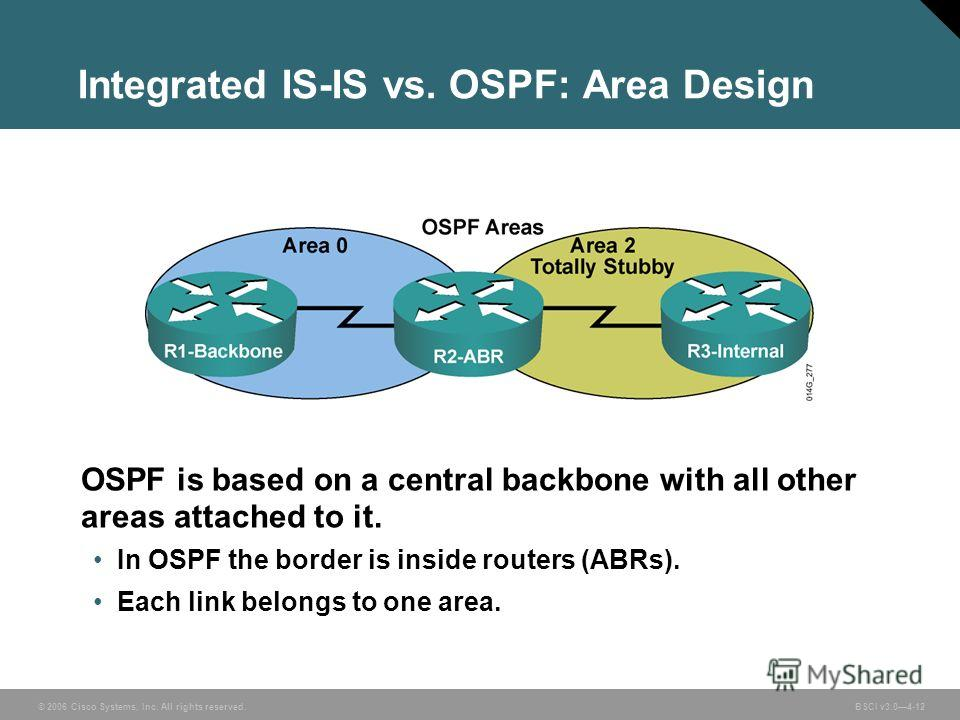 © 2006 Cisco Systems, Inc. All rights reserved. BSCI v3.04-12 Integrated IS-IS vs. OSPF: Area Design OSPF is based on a central backbone with all other areas attached to it. In OSPF the border is inside routers (ABRs). Each link belongs to one area.