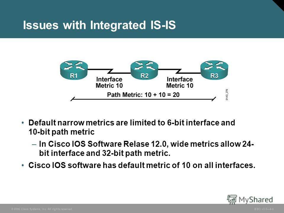 © 2006 Cisco Systems, Inc. All rights reserved. BSCI v3.04-8 Issues with Integrated IS-IS Default narrow metrics are limited to 6-bit interface and 10-bit path metric –In Cisco IOS Software Relase 12.0, wide metrics allow 24- bit interface and 32-bit