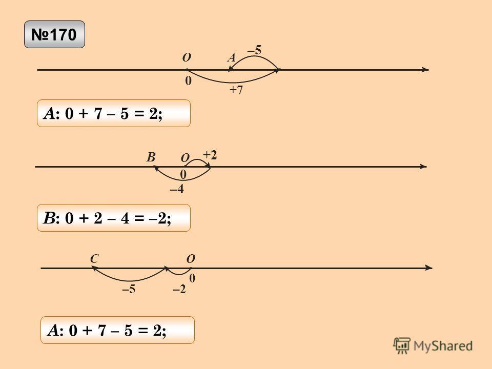 +7 OA –5 0 –4 O B +2 0 –2–5 O C 0 A : 0 + 7 – 5 = 2; B : 0 + 2 – 4 = –2; A : 0 + 7 – 5 = 2; 170