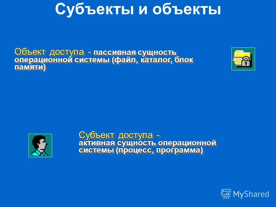 Объект доступа - пассивная сущность операционной системы (файл, каталог, блок памяти) Субъект доступа - активная сущность операционной системы (процесс, программа)
