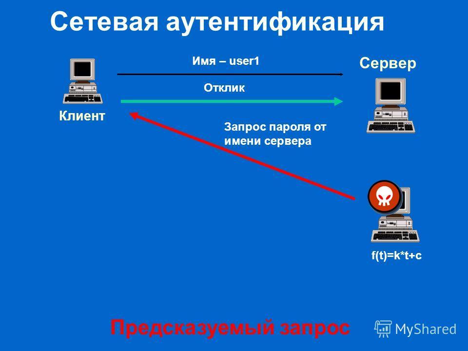 Сетевая аутентификация Предсказуемый запрос f(t)=k*t+c Запрос пароля от имени сервера Отклик Сервер Клиент Имя – user1