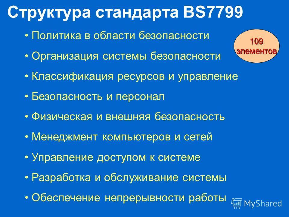 Структура стандарта BS7799 Политика в области безопасности Организация системы безопасности Классификация ресурсов и управление Безопасность и персонал Физическая и внешняя безопасность Менеджмент компьютеров и сетей Управление доступом к системе Раз