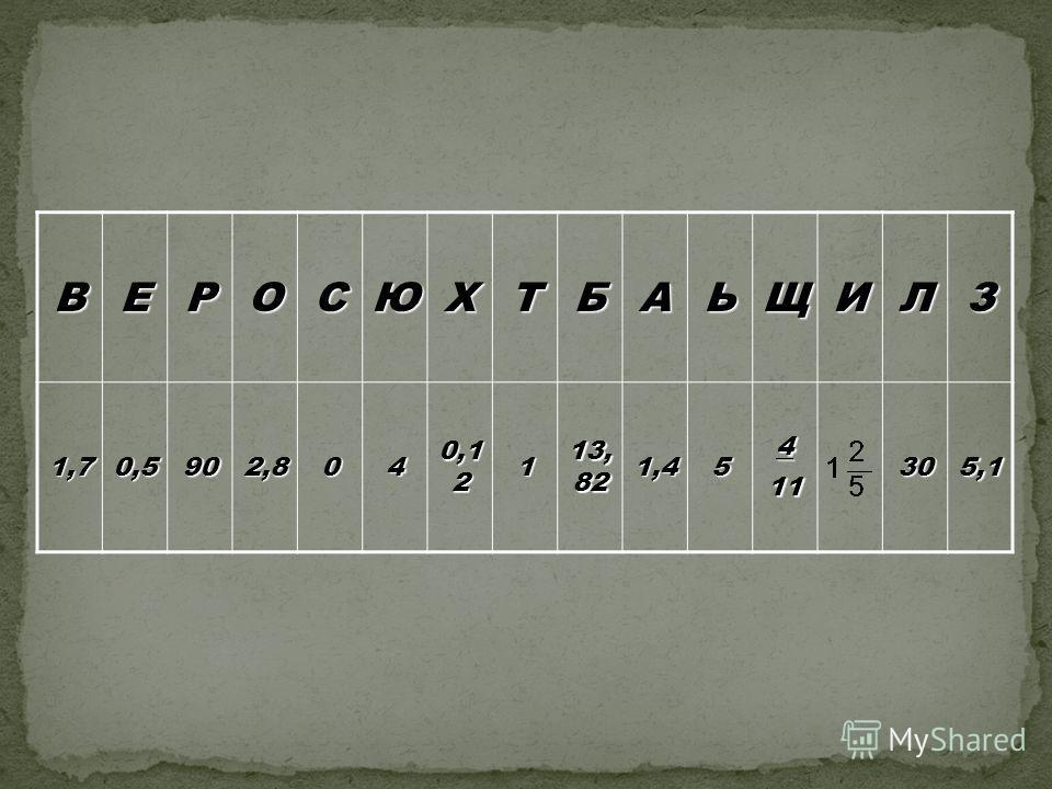 ВЕРОСЮХТБАЬЩИЛЗ 1,70,5902,804 0,1 2 1 13, 82 1,45411305,1