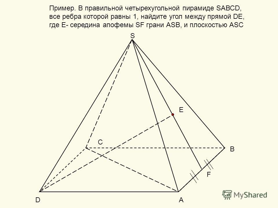 Пример. В правильной четырехугольной пирамиде SАВСD, все ребра которой равны 1, найдите угол между прямой DЕ, где Е- середина апофемы SF грани АSВ, и плоскостью АSC А В С D S F Е