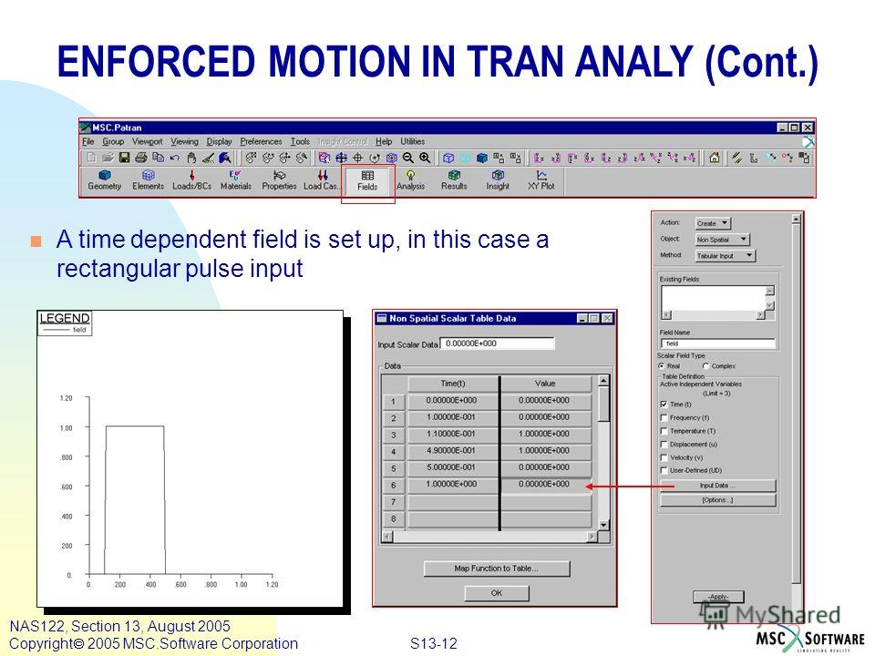 S13-12 NAS122, Section 13, August 2005 Copyright 2005 MSC.Software Corporation n A time dependent field is set up, in this case a rectangular pulse input ENFORCED MOTION IN TRAN ANALY (Cont.)