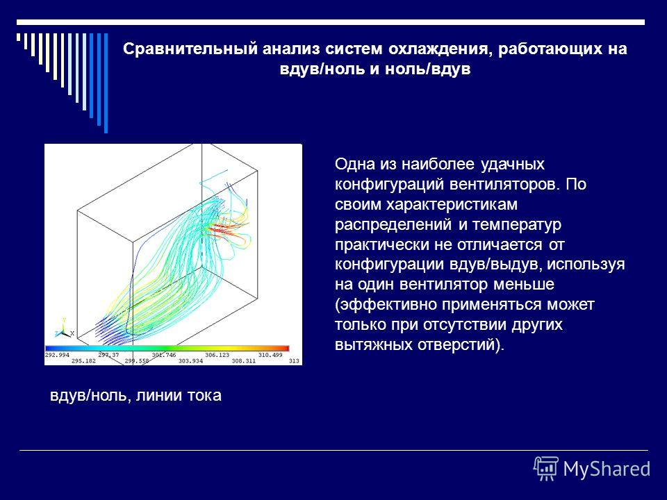 Сравнительный анализ систем охлаждения, работающих на вдув/выдув и вдув/вдув (вывод). Каждый из вариантов имеет свои преимущества и недостатки. В первом случае горячий воздух быстрее отводится от процессора, но зато во втором случае, при работе венти