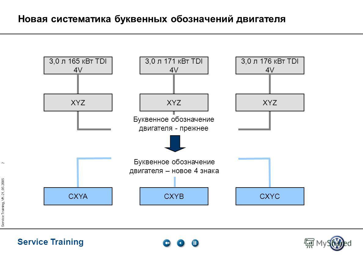 7 Service Training Service Training, VK-21, 05.2005 Новая систематика буквенных обозначений двигателя 3,0 л 165 к Вт TDI 4V 3,0 л 171 к Вт TDI 4V 3,0 л 176 к Вт TDI 4V CXYB Буквенное обозначение двигателя – новое 4 знака CXYACXYC XYZ Буквенное обозна