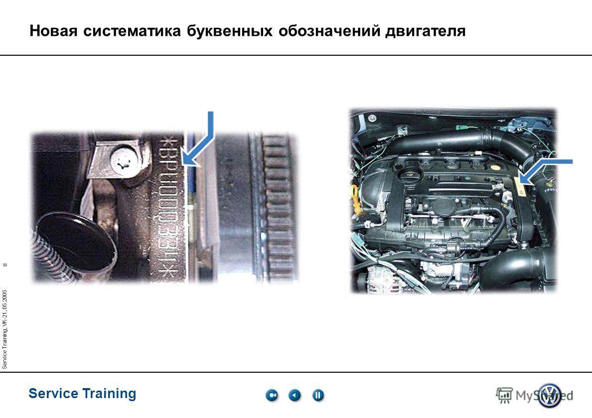 8 Service Training Service Training, VK-21, 05.2005 Новая систематика буквенных обозначений двигателя