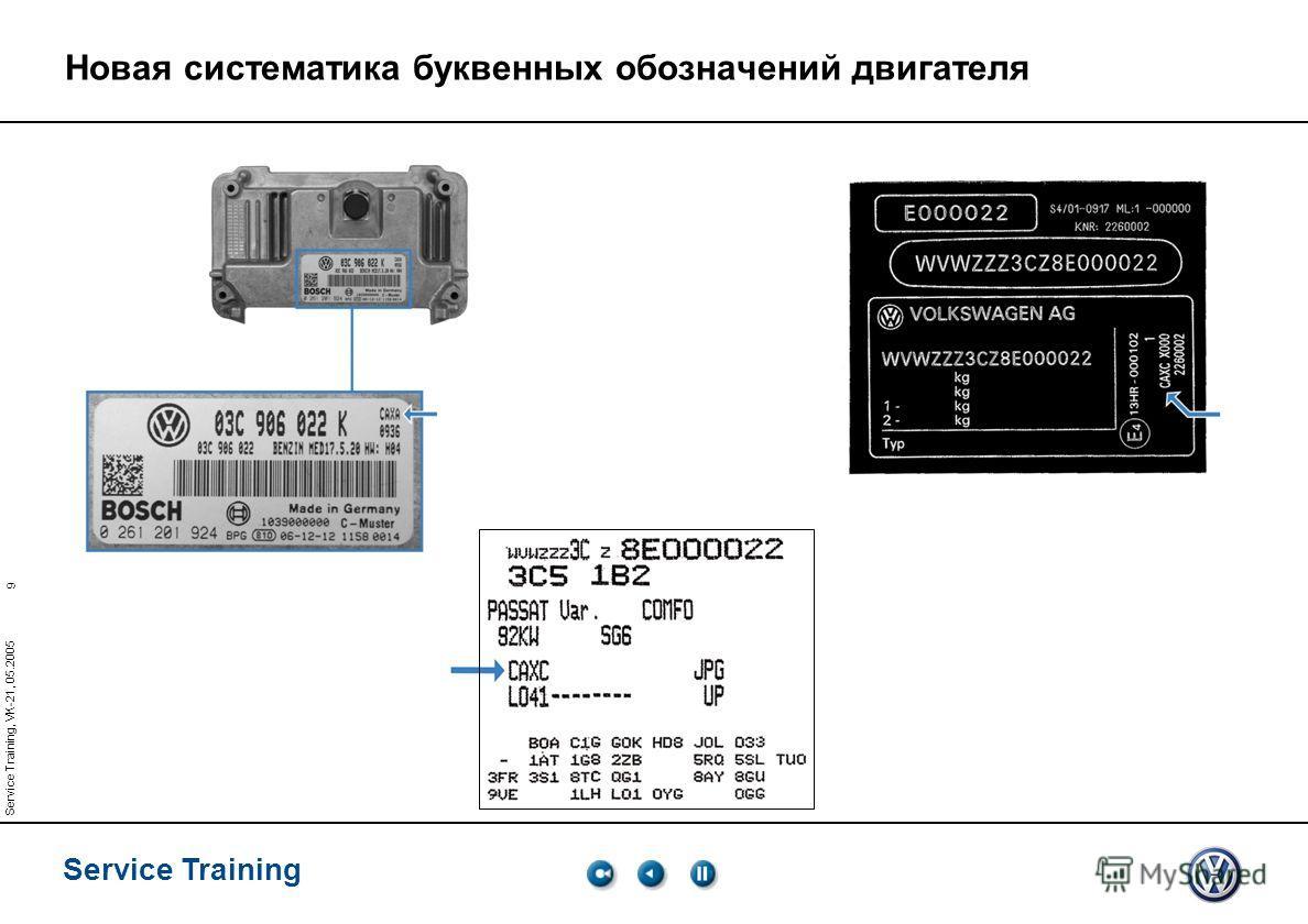 9 Service Training Service Training, VK-21, 05.2005 Новая систематика буквенных обозначений двигателя