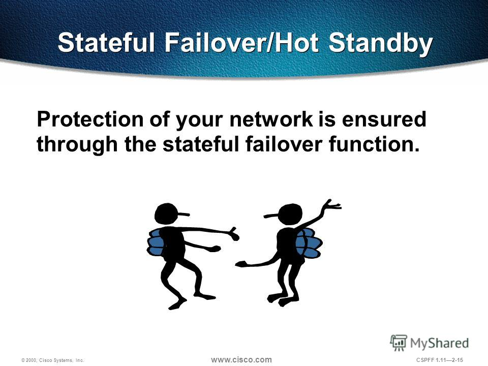 © 2000, Cisco Systems, Inc. www.cisco.com CSPFF 1.112-15 Stateful Failover/Hot Standby Protection of your network is ensured through the stateful failover function.