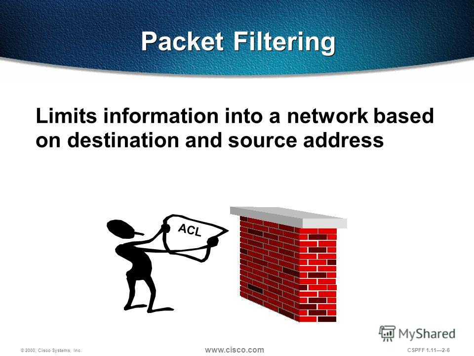 © 2000, Cisco Systems, Inc. www.cisco.com CSPFF 1.112-6 ACL Packet Filtering Limits information into a network based on destination and source address
