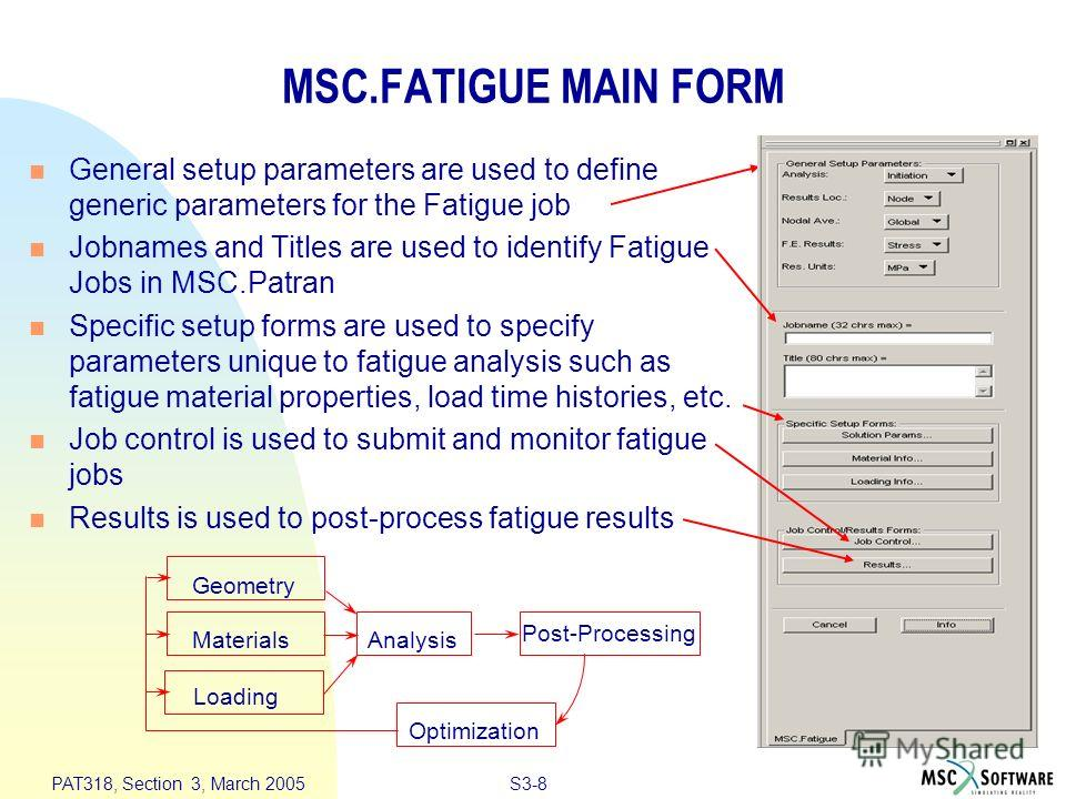 S3-8 PAT318, Section 3, March 2005 MSC.FATIGUE MAIN FORM n General setup parameters are used to define generic parameters for the Fatigue job n Jobnames and Titles are used to identify Fatigue Jobs in MSC.Patran n Specific setup forms are used to spe