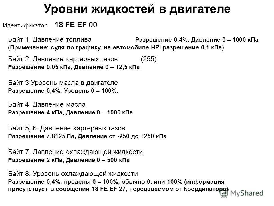 Уровни жидкостей в двигателе Идентификатор 18 FE ЕF 00 Байт 1 Давление топлива Разрешение 0,4%, Давление 0 – 1000 к Па (Примечание: судя по графику, на автомобиле HPI разрешение 0,1 к Па) Байт 2. Давление картерных газов (255) Разрешение 0,05 к Па, Д