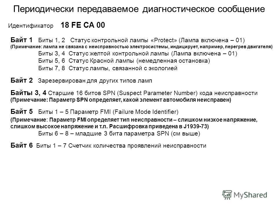Периодически передаваемое диагностическое сообщение Идентификатор 18 FЕ СА 00 Байт 1 Биты 1, 2 Статус контрольной лампы «Protect» (Лампа включена – 01) (Примечание: лампа не связана с неисправностью электросистемы, индицирует, например, перегрев двиг
